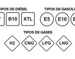 Aprende cómo funciona el nuevo etiquetado de los carburantes