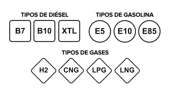 nuevo etiquetado carburantes